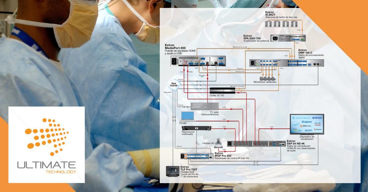 Cumplimiento de los protocolos de bioseguridad dentro del quirófano